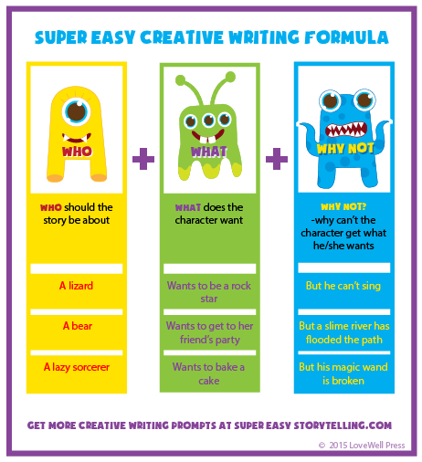 what is creative writing for kids What types of creative writing prompts work best for kids inside creative writing prompts for kids columbus day creative writing prompts for kids | woo jr kids.