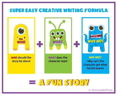 what is creative writing for kids