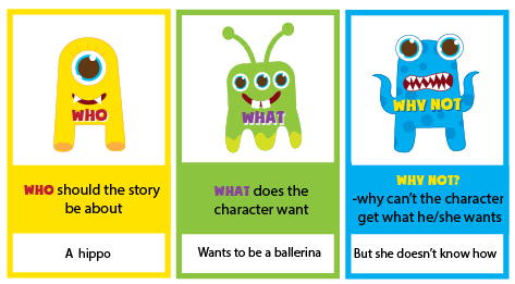 how to write a creative story for kids 25 awesome story ideas for creative writing for gcse english language controlled assessment a bsent father returns trying to spend time with his kids.