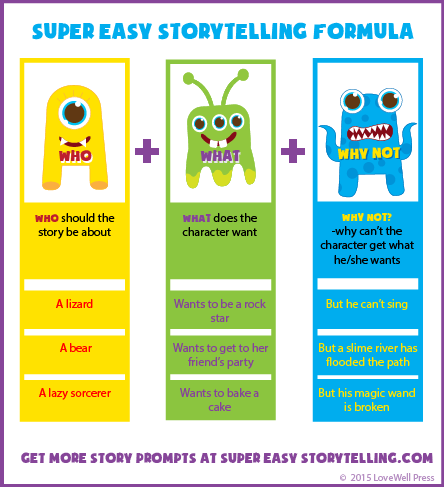sample of childrens imaginative children and young people essay First grade: writing sample 1  and activities designed to help young children learn how to read and read better  writing samples from real kids pre-k–3.
