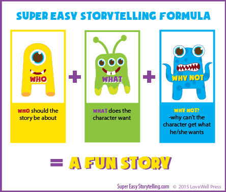 Storytelling for kids made easy with a simple storytelling formula